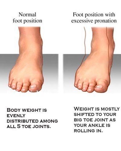 deux-pieds